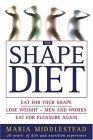The Shape Diet