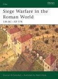 Siege Warfare in the Roman World