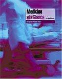 Medicine at a Glance