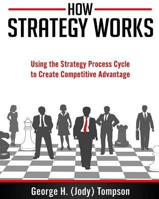 How Strategy Works