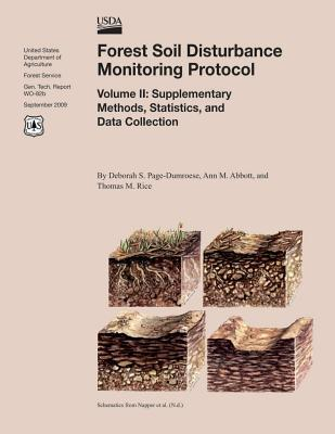 Forest Soil Distrubance Monitoring Protocol