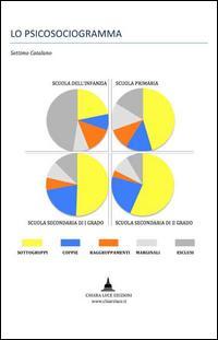 Lo psicosociogramma