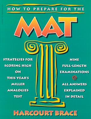 How to Prepare for the Mat