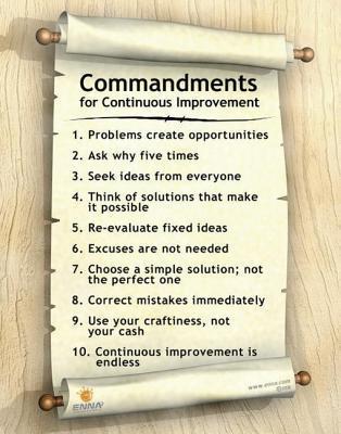 Continuous Improvement Poster
