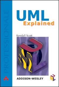 UML explained
