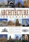 The Architecture Tim...