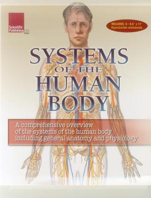 Systems of the Human...