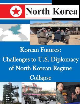 Korean Futures