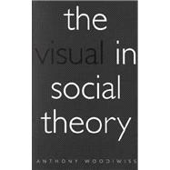 The Visual in Social Theory