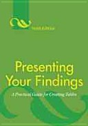 Presenting Your Find...