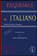 Esquemas de italiano