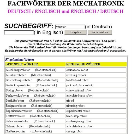 English-german dictionary mechatronics/robotics/of drives