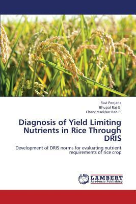 Diagnosis of Yield Limiting Nutrients in Rice Through DRIS