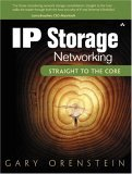 IP Storage Networking