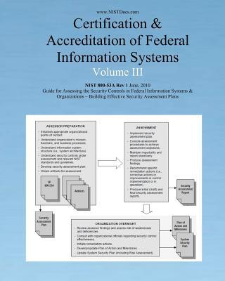 Certification & Accreditation of Federal Information Systems