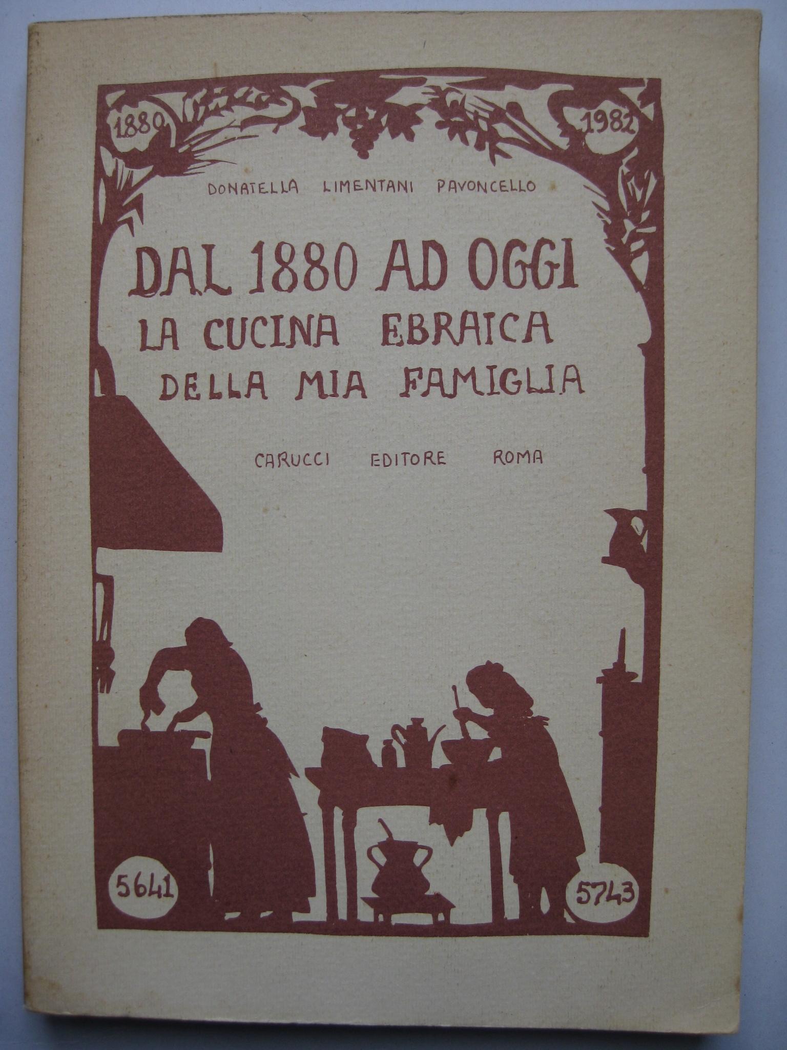 Dal 1880 ad oggi