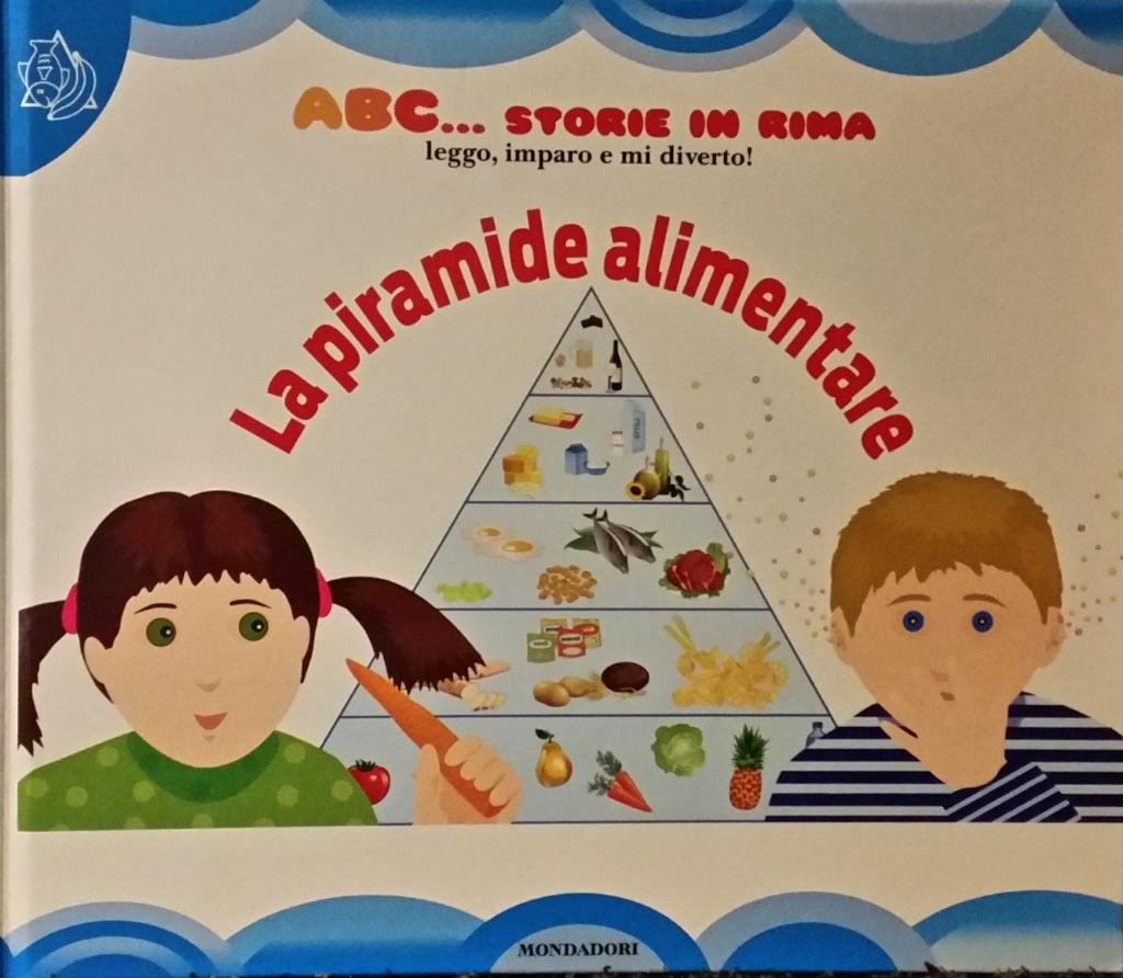 La piramide alimenta...