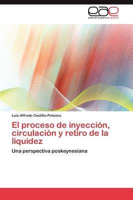 El proceso de inyección, circulación y retiro de la liquidez