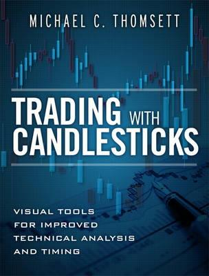 Trading with Candles...