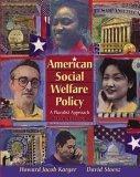 American Social Welfare Policy