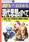 """面白いほどよくわかる現代思想のすべて―人間の""""知""""の可能性と構想力を探る"""