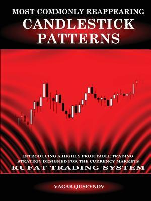 Most Commonly Reappearing Candlestick Patterns