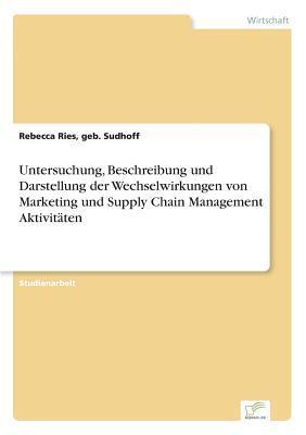 Untersuchung, Beschreibung und Darstellung der Wechselwirkungen von Marketing und Supply Chain Management Aktivitäten