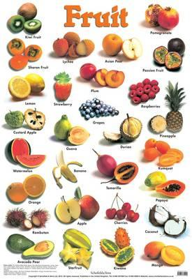 Fruit (Laminated posters)
