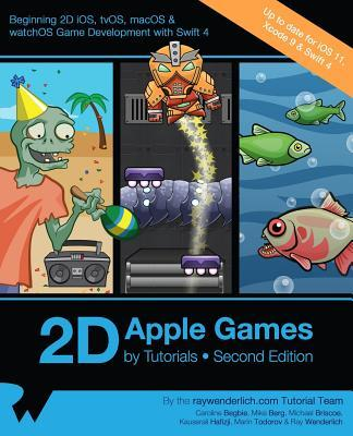 2D Apple Games by Tu...
