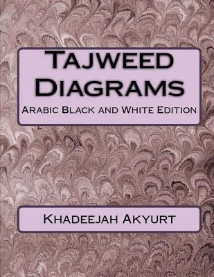 Tajweed Diagrams