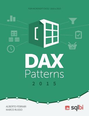 Dax Patterns 2015