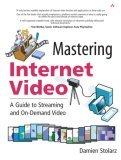 Mastering Internet Video
