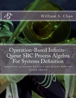 Operation-based Infinite-queue Sbc Process Algebra for Systems Definition