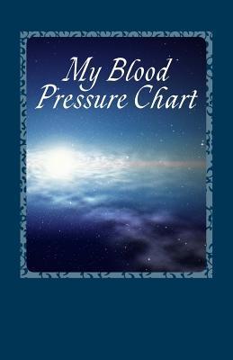 My Blood Pressure Chart