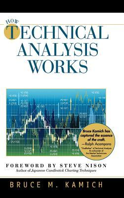 How Technical Analysis Works (New York Institute of Finance)
