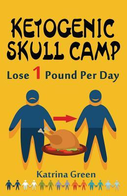 Ketogenic Skull Camp