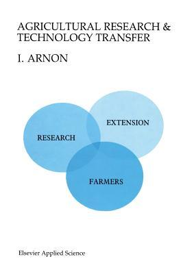 Agricultural Research and Technology Transfer