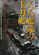 【図解】八八艦隊の主力艦