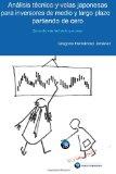 Análisis técnico y velas japonesas para inversores de medio y largo plazo partiendo de cero