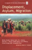 Displacement, Asylum, Migration