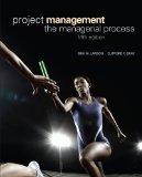 Project Management w...