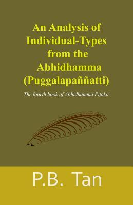 An Analysis of Individual-types from the Abhidhamma