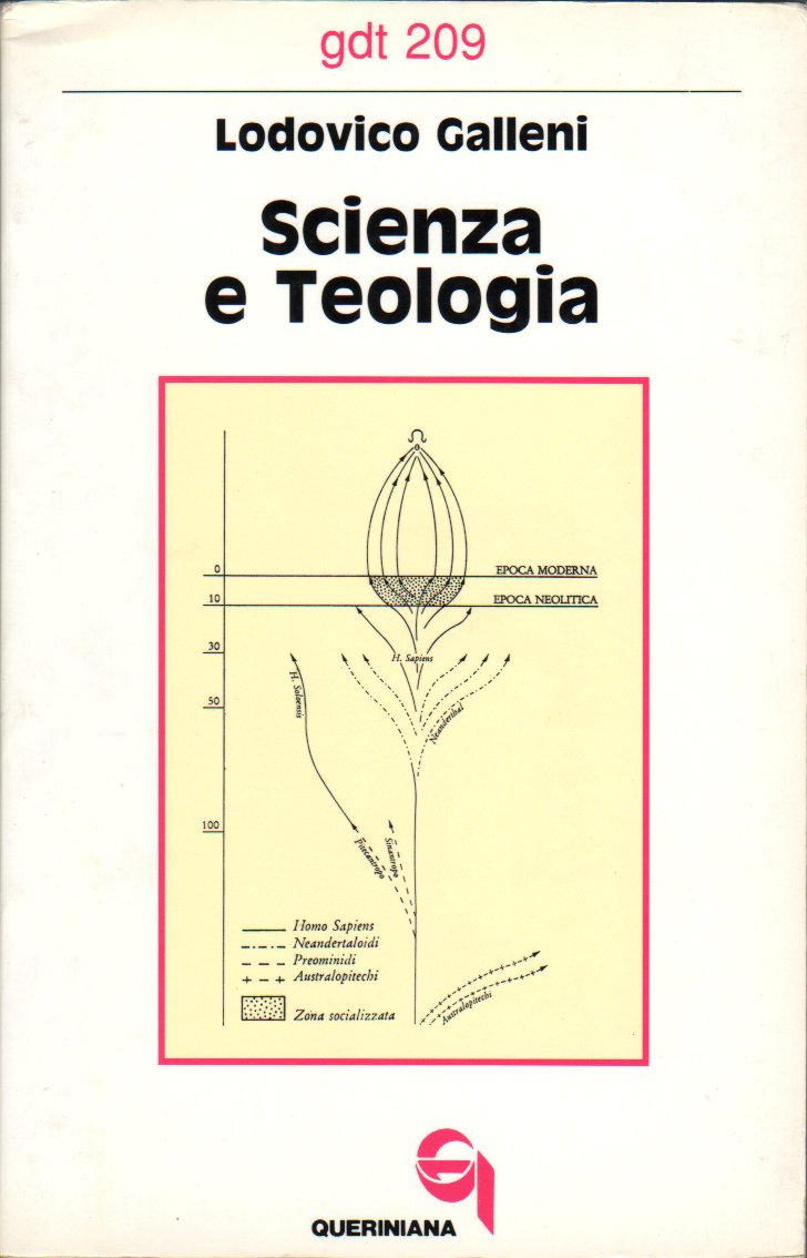 Scienza e teologia