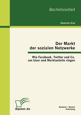 Der Markt der sozialen Netzwerke