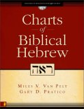Charts of Biblical H...