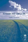 Rapeseed and Canola Oil