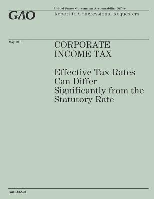 Corperative Income Tax
