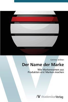 Der Name der Marke