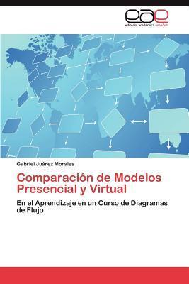 Comparación de Modelos Presencial y Virtual