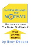 Creating Messages Th...